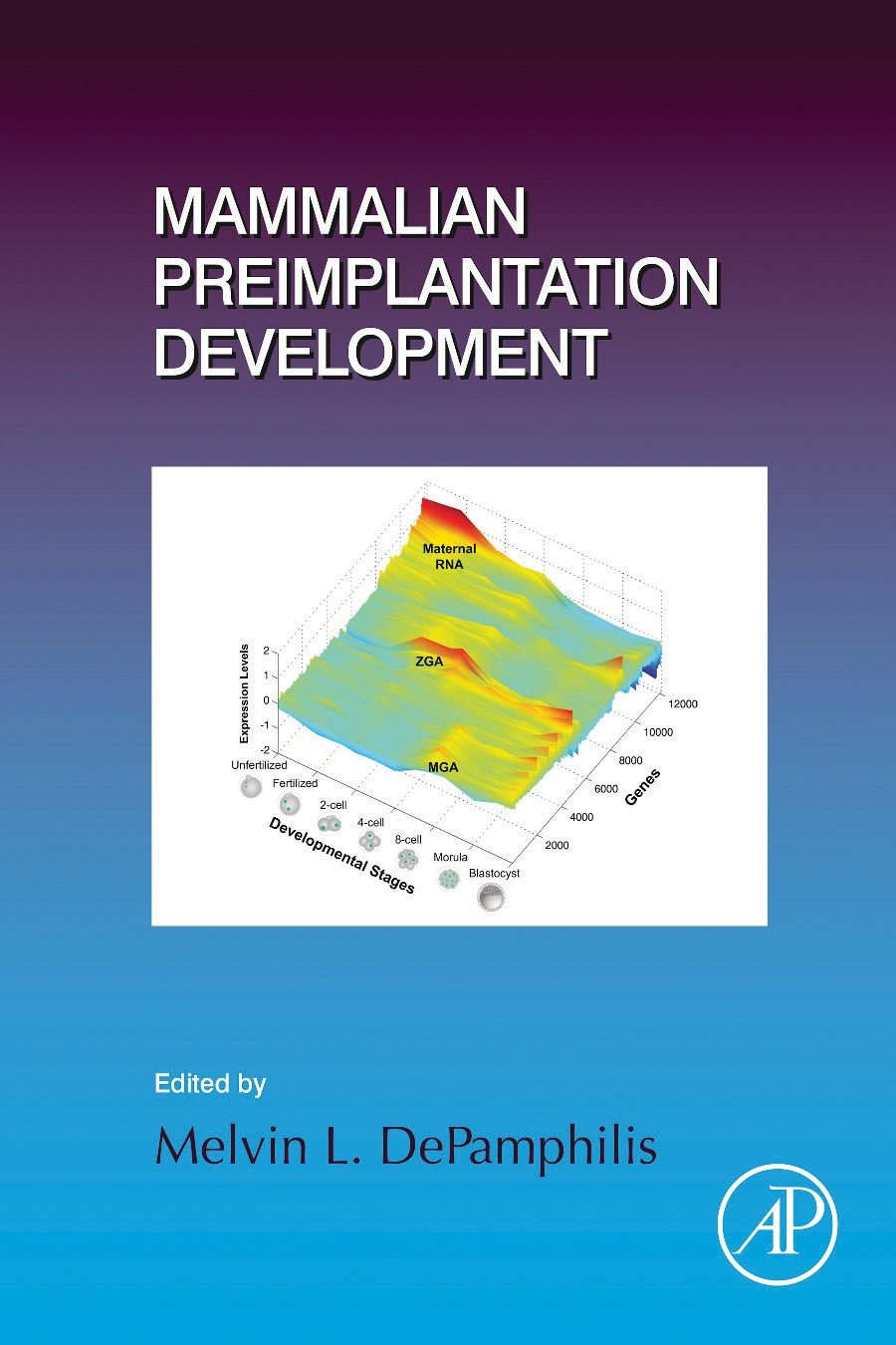 Mammalian Preimplantation Development