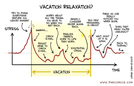 PHD Comics - Vacation v. Stress